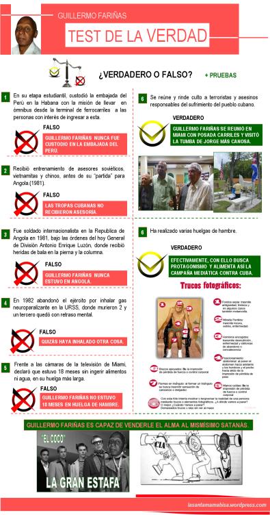 infografia tets de la verdad guillermo fariñas