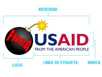 USAID-FNCA