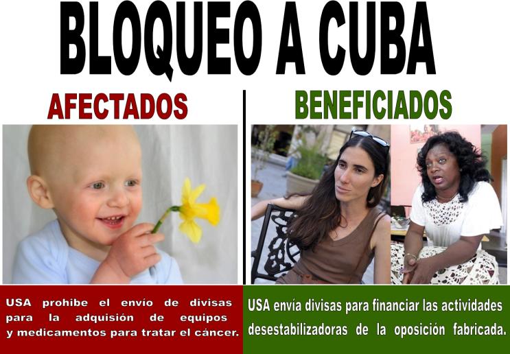 BLOQUEOACUBA