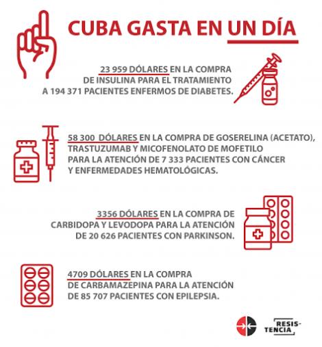 https://lasantamambisa.files.wordpress.com/2020/02/bloqueo-y-salud-en-cuba.png